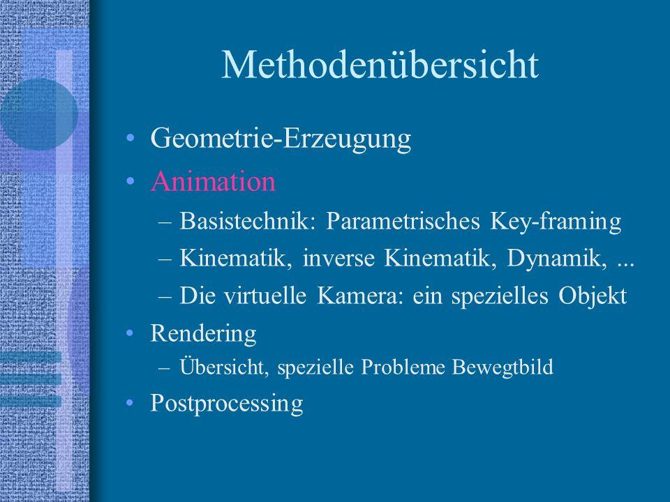 Methodenübersicht Geometrie-Erzeugung Animation –Basistechnik: Parametrisches Key-framing –Kinematik, inverse Kinematik, Dynamik,...