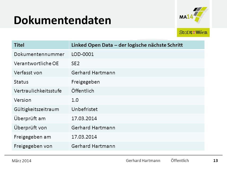 Dokumentendaten TitelLinked Open Data – der logische nächste Schritt DokumentennummerLOD-0001 Verantwortliche OESE2 Verfasst vonGerhard Hartmann StatusFreigegeben VertraulichkeitsstufeÖffentlich Version1.0 GültigkeitszeitraumUnbefristet Überprüft am17.03.2014 Überprüft vonGerhard Hartmann Freigegeben am17.03.2014 Freigegeben vonGerhard Hartmann März 2014Gerhard Hartmann Öffentlich13