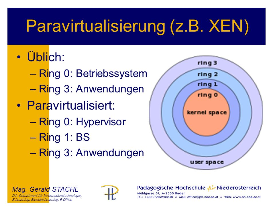 Mag. Gerald STACHL D4: Department für Informationstechnologie, E-Learning, Blended Learning, E-Office Üblich: –Ring 0: Betriebssystem –Ring 3: Anwendu