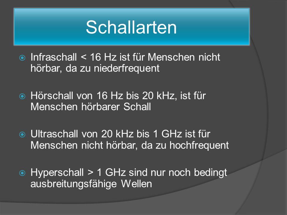 Schallarten Infraschall < 16 Hz ist für Menschen nicht hörbar, da zu niederfrequent Hörschall von 16 Hz bis 20 kHz, ist für Menschen hörbarer Schall U