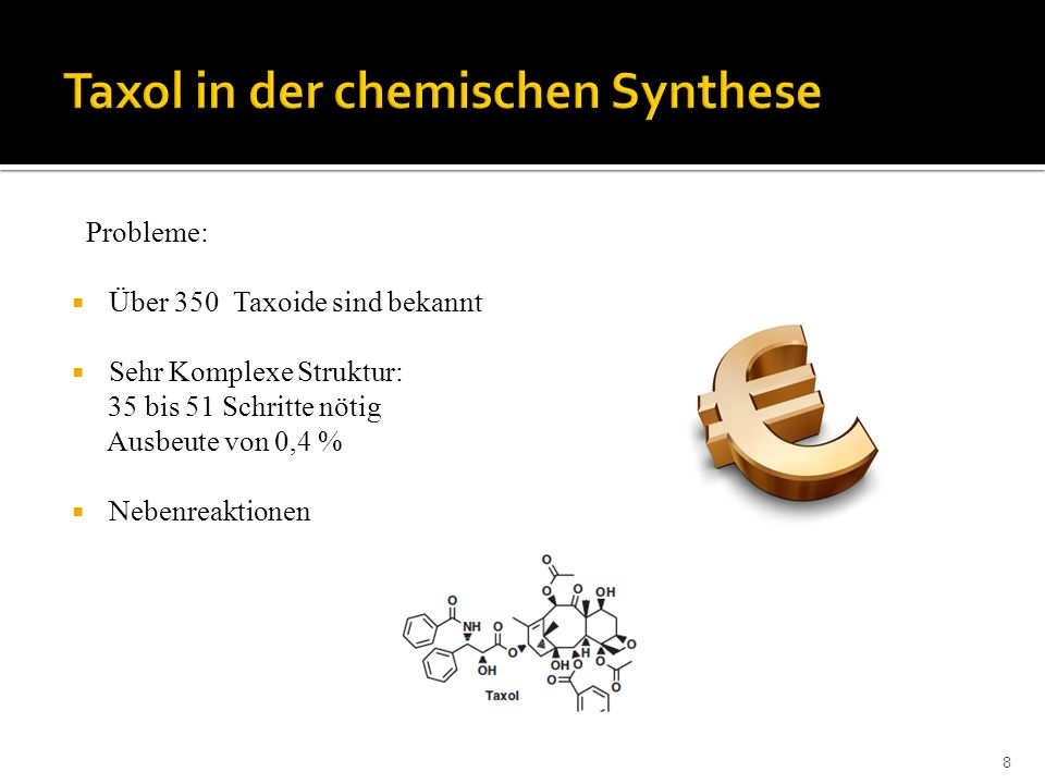 Application of microorganisms towards synthesis of chiral terpenoid derivatives Renata; Kuriata- Adamusiak & Daniel Strub & Stanisław Lochyński Historical and Recent Achievements in the Field of Microbial Degradation of Natural and Synthetic Rubber Taxol: biosynthesis, molecular genetics, and biotechnological applications; S.