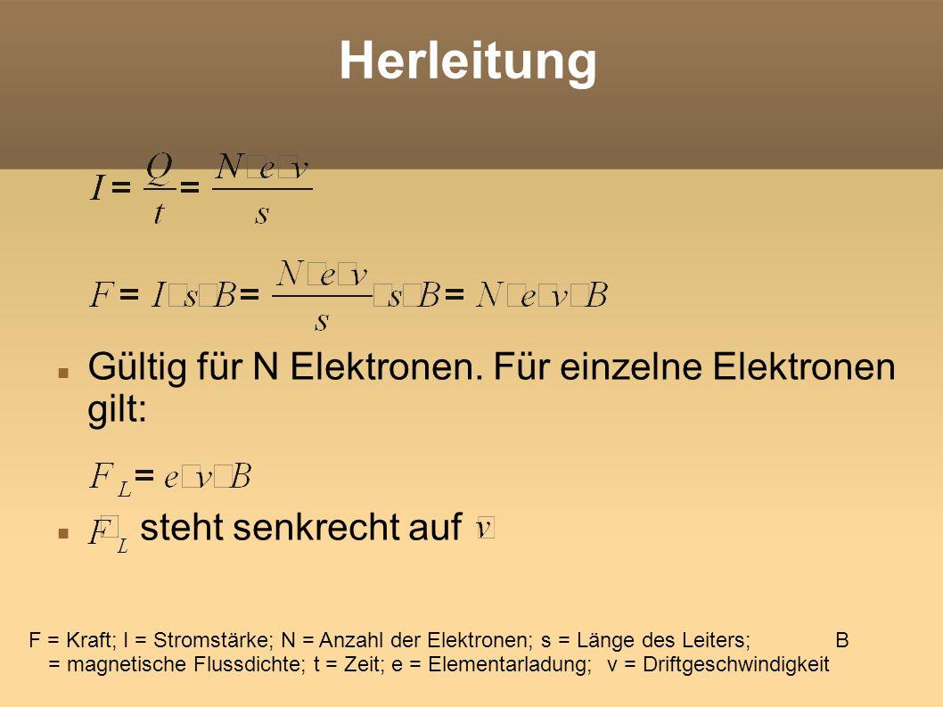 Herleitung Hallspannung Da im Leiter eine Ladungstrennung, ähnlich der im Plattenkondensator, stattfindet, kann man den Leiter als diesen auffassen Für das sich bildende elektrische Feld gilt also: Auf ein Elektron wirkt daher also durch das elektrische Feld die Kraft: E = elektrische Feldstärke; = Hallspannung; h = Höhe des Leiters; = Kraft auf ein Elektron