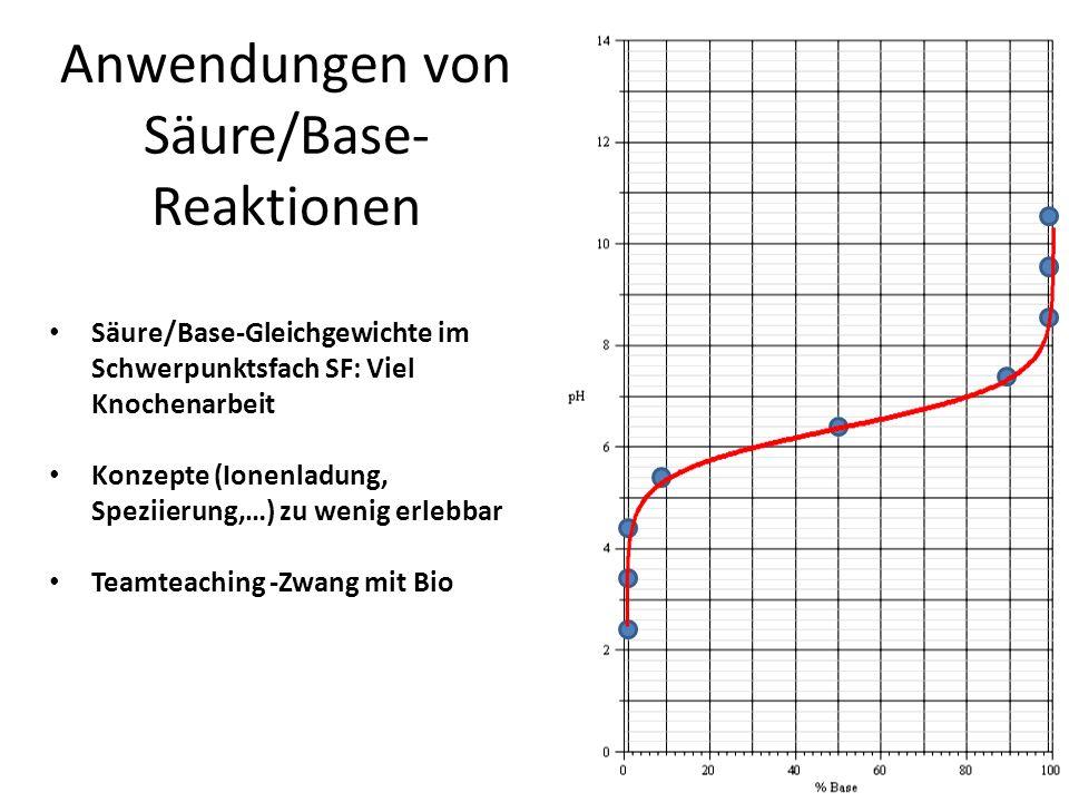 Anwendungen von Säure/Base- Reaktionen Säure/Base-Gleichgewichte im Schwerpunktsfach SF: Viel Knochenarbeit Konzepte (Ionenladung, Speziierung,…) zu w