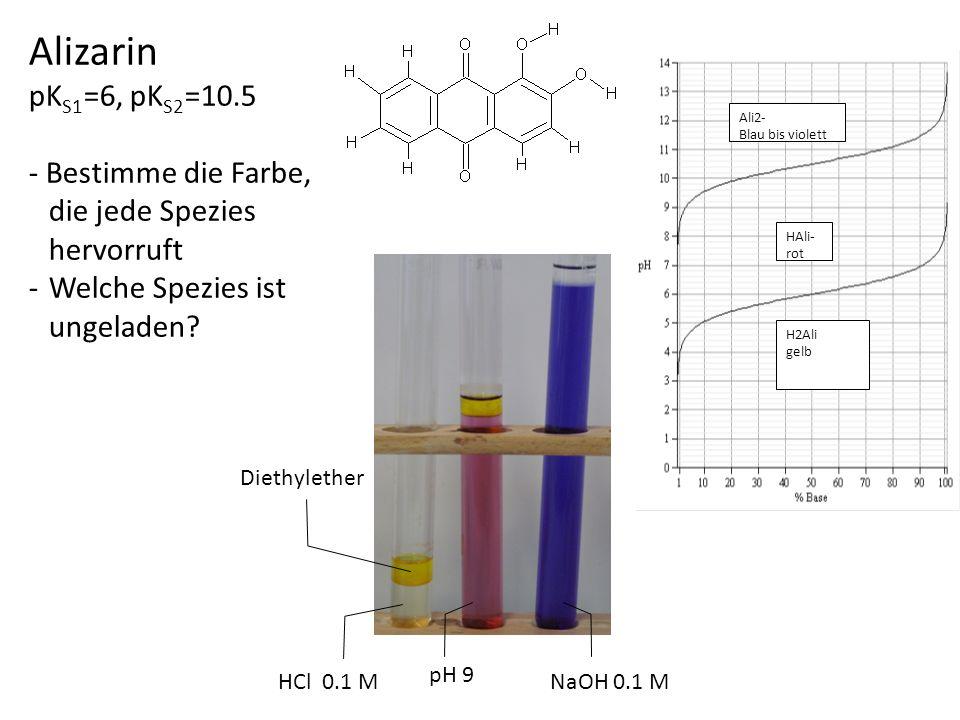 Alizarin pK S1 =6, pK S2 =10.5 - Bestimme die Farbe, die jede Spezies hervorruft -Welche Spezies ist ungeladen? Diethylether HCl 0.1 M pH 9 NaOH 0.1 M