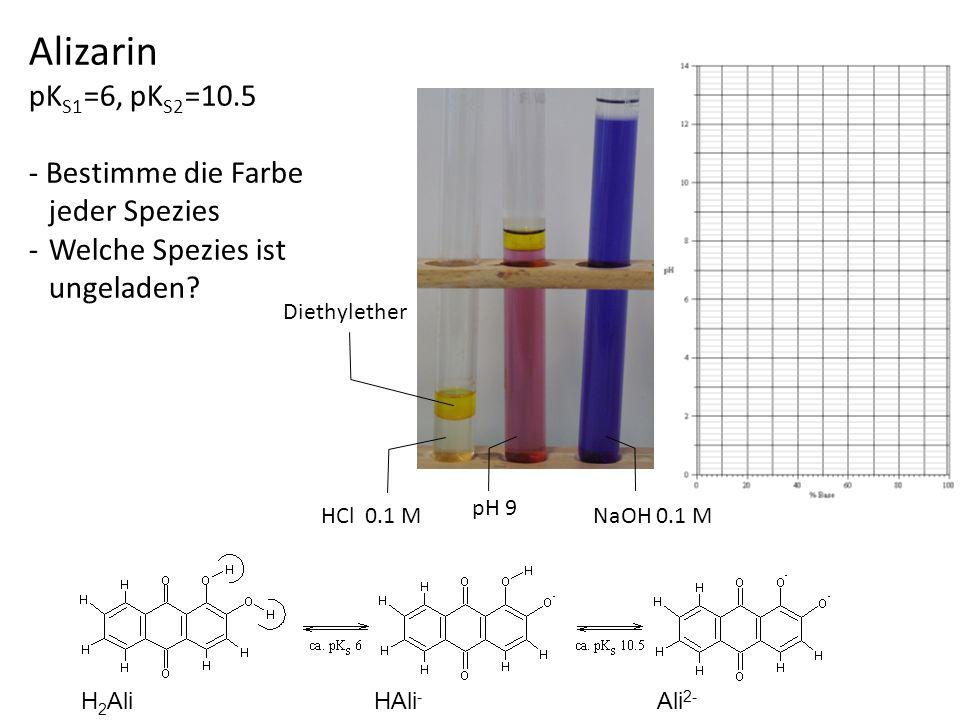 Alizarin pK S1 =6, pK S2 =10.5 - Bestimme die Farbe jeder Spezies -Welche Spezies ist ungeladen? H 2 Ali HAli - Ali 2- Diethylether HCl 0.1 M pH 9 NaO
