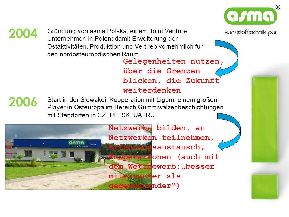 Gründung von asma Polska, einem Joint Venture Unternehmen in Polen; damit Erweiterung der Ostaktivitäten, Produktion und Vertrieb vornehmlich für den
