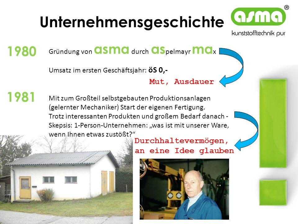 Unternehmensgeschichte Gründung von asma durch as pelmayr ma x Umsatz im ersten Geschäftsjahr: öS 0,- 1980 1981 Mit zum Großteil selbstgebauten Produk