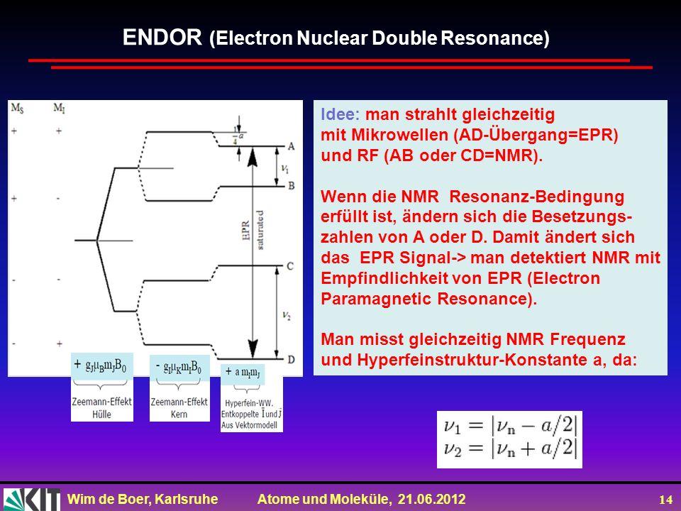 Wim de Boer, Karlsruhe Atome und Moleküle, 21.06.2012 14 ENDOR (Electron Nuclear Double Resonance) Idee: man strahlt gleichzeitig mit Mikrowellen (AD-
