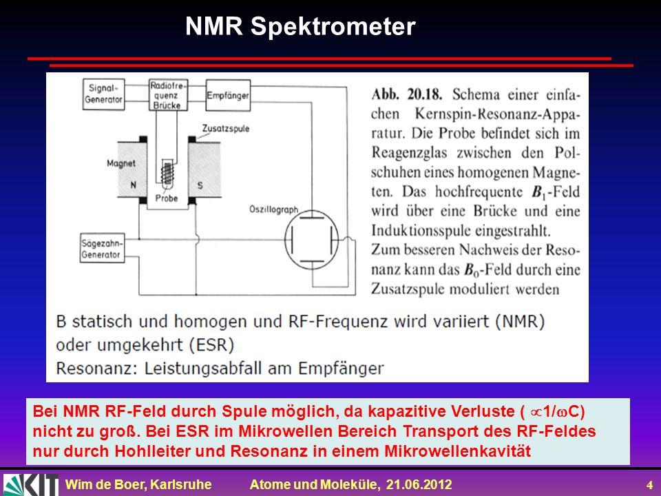 Wim de Boer, Karlsruhe Atome und Moleküle, 21.06.2012 25 Zum Mitnehmen Aufspaltung der Spektrallinien im Magnetfeld kann im optischen Bereich (normaler und anomaler) Zeeman-Effekt, im Mikrowellenbereich (ESR) und Radiobereich (NMR) beobachtet werden.