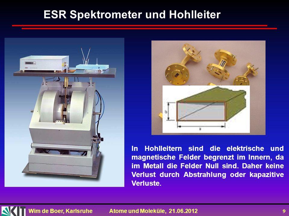 Wim de Boer, Karlsruhe Atome und Moleküle, 21.06.2012 9 ESR Spektrometer und Hohlleiter In Hohlleitern sind die elektrische und magnetische Felder begrenzt im Innern, da im Metall die Felder Null sind.