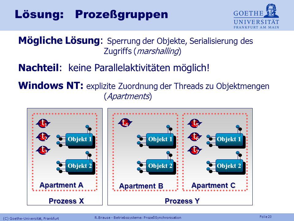 Folie 19 R.Brause - Betriebssysteme: ProzeßSynchronisation (C) Goethe-Universität, Frankfurt Synchronisierung: Threads und ObjekteObject (Instanz 1) O