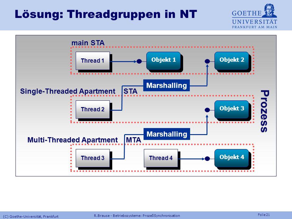 Folie 20 Lösung: Prozeßgruppen Apartment C Apartment B Apartment A Prozess Y Prozess X Objekt 1 Objekt 2 t3t3 t2t2 t1t1 t4t4 t5t5 t6t6 t7t7 Mögliche L