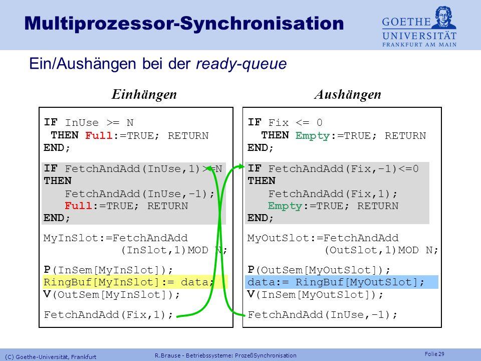 Folie 28 Multiprozessor-Synchronisation Warteschlangenmanagement beim NYU-Ultracomputer (1983) FIFO-Ringpuffer im shared memory Schutz der InSlot/OutS