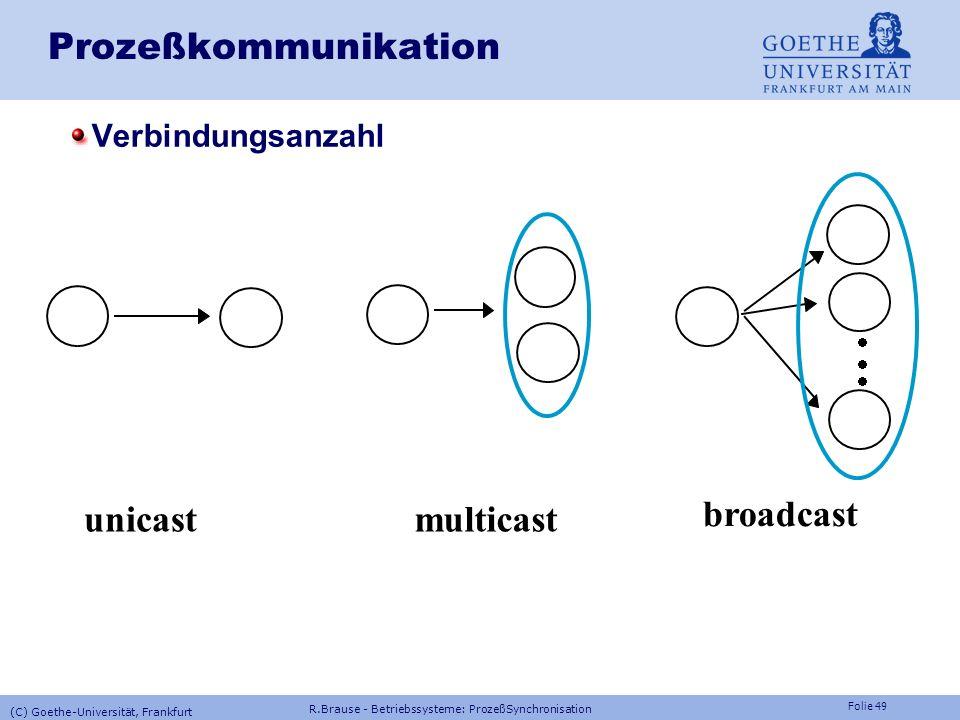 Folie 48 R.Brause - Betriebssysteme: ProzeßSynchronisation (C) Goethe-Universität, Frankfurt Prozesskommunikation Race Conditions, Semaphore Anwendung