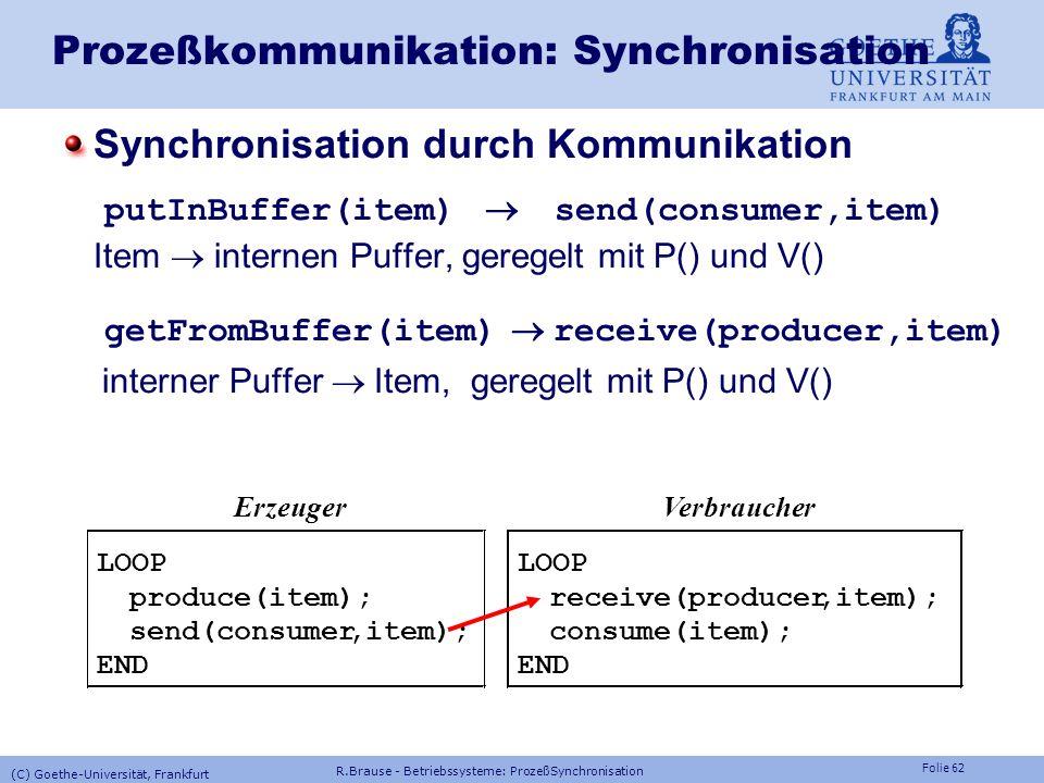 Folie 61 Prozeßkommunikation: Synchronisation Beispiel: Erzeuger – Verbraucher, Code für Puffer producer!buffer producer?buffer consumer consumer?more