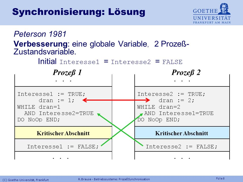 Folie 18 Semaphore: Windows NTProzesse CreateSemaphore() Erzeugen OpenSemaphore() Initialisieren WaitForSingleObject(Sema,TimeOutVal ) P(s) ReleaseSemaphore() V(s) Kernprozesse Spin locks : keine Referenzen zu Disk-Speicher, keine traps & syscalls Threads Semaphore = Type CRITICAL_SECTION InitializeCriticalSection(S) EnterCriticalSection(S) P(s) LeaveCriticalSection(S) V(s) (C) Goethe-Universität, Frankfurt R.Brause - Betriebssysteme: ProzeßSynchronisation
