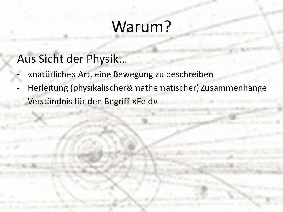 Warum? Aus Sicht der Physik… -«natürliche» Art, eine Bewegung zu beschreiben -Herleitung (physikalischer&mathematischer) Zusammenhänge -Verständnis fü