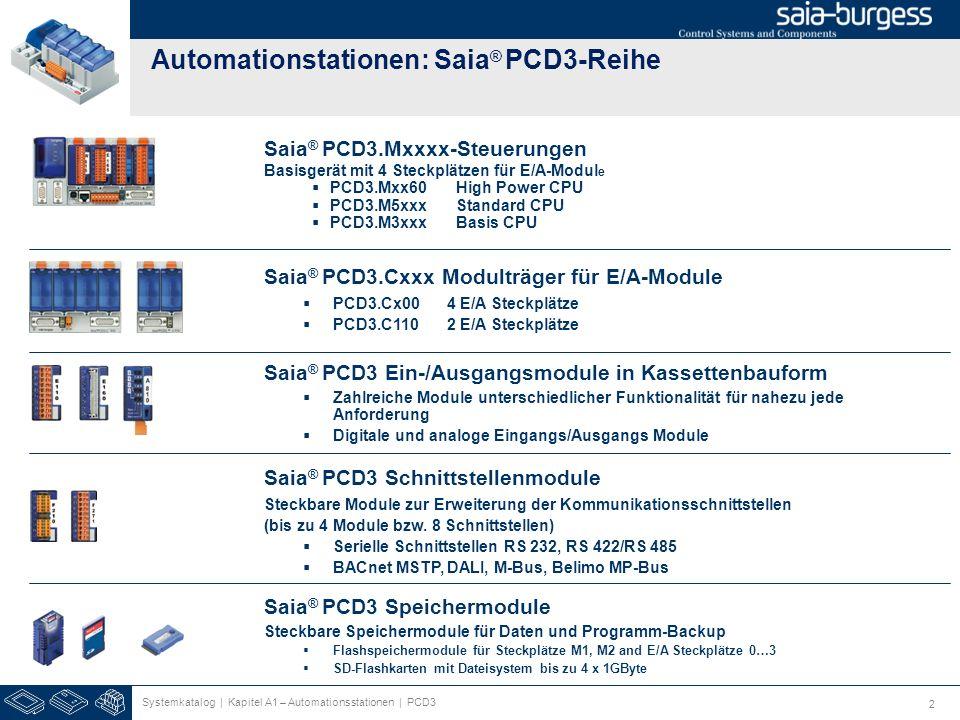 2 Automationstationen: Saia ® PCD3-Reihe Saia ® PCD3.Cxxx Modulträger für E/A-Module PCD3.Cx004 E/A Steckplätze PCD3.C1102 E/A Steckplätze Saia ® PCD3