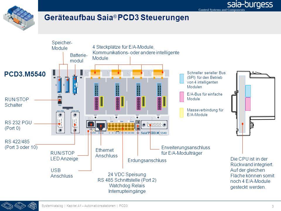 3 Geräteaufbau Saia ® PCD3 Steuerungen RS 232 PGU (Port 0) RS 422/485 (Port 3 oder 10) RUN/STOP Schalter USB Anschluss RUN/STOP LED Anzeige Ethernet A