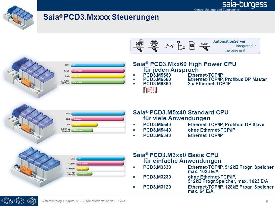 5 Saia ® PCD3.Mxxxx Steuerungen Saia ® PCD3.M5x40 Standard CPU für viele Anwendungen PCD3.M5540 Ethernet-TCP/IP, Profibus-DP Slave PCD3.M5440ohne Ethernet-TCP/IP PCD3.M5340Ethernet-TCP/IP Saia ® PCD3.M3xx0 Basis CPU für einfache Anwendungen PCD3.M3330 Ethernet-TCP/IP, 512kB Progr.