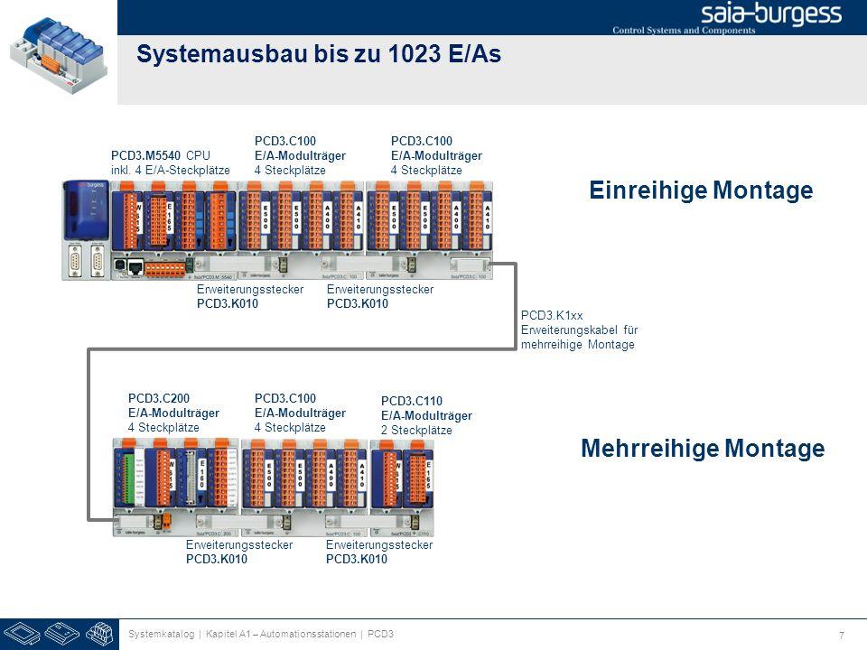 8 Steckbare E/A Module unterschiedlicher Funktionalitäten für alle Bedürfnisse www.youtube.com/watch?v=z5m7aJT2LbU Einfache Montage und Tausch Anschlussstecker-Klemmen PCD3.AxxxDigitale Ausgangsmodule (Transistor, Relais, Handbedienung, Licht und Beschattung) PCD3.BxxxKombinierte Ein/Ausgangsmodule PCD3.ExxxDigitale Eingangsmodule PCD3.FxxxKommunikationsmodule PCD3.HxxxSchnelle Zählermodule PCD3.RxxxSpeichermodule PCD3.WxxxAnaloge Ein/Ausgangsmodule 0...10V, -10…+10V, 0(4)…20mA, PT/NI 100/1000, TC type J, K Systemkatalog | Kapitel A1 – Automationsstationen | PCD3