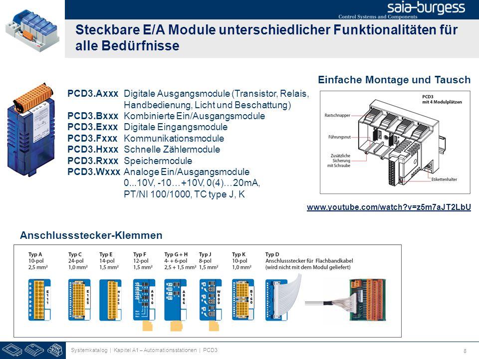 8 Steckbare E/A Module unterschiedlicher Funktionalitäten für alle Bedürfnisse www.youtube.com/watch?v=z5m7aJT2LbU Einfache Montage und Tausch Anschlu