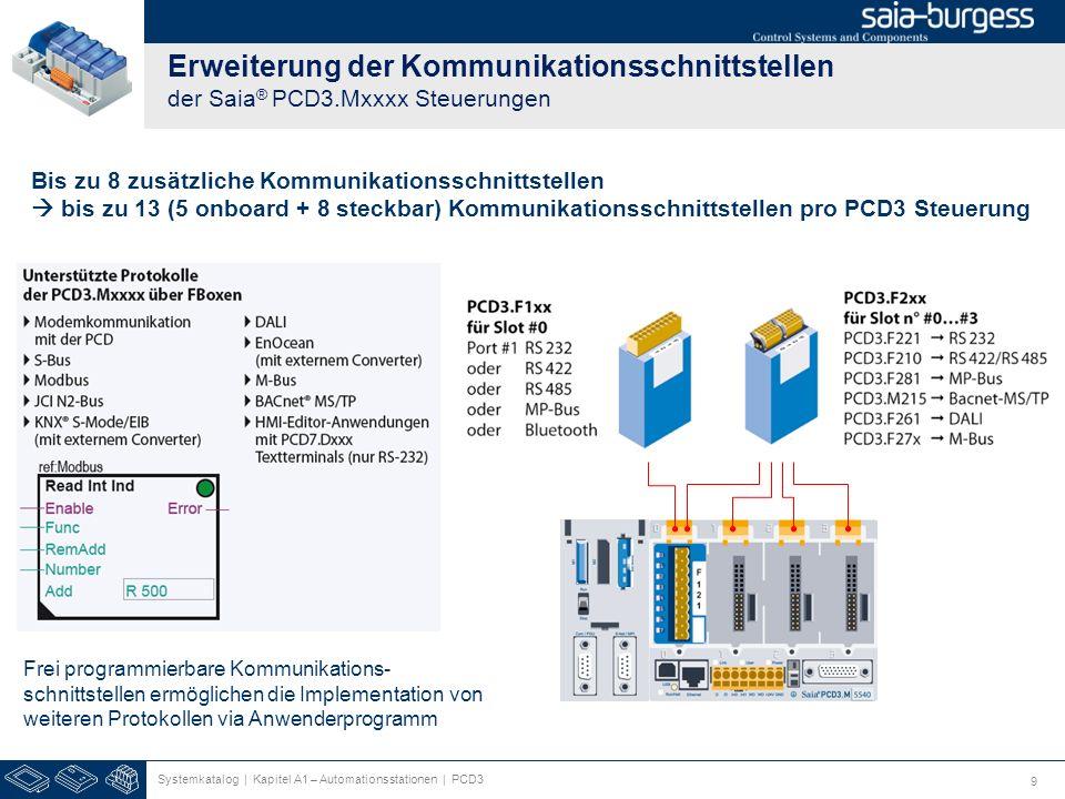 9 Erweiterung der Kommunikationsschnittstellen der Saia ® PCD3.Mxxxx Steuerungen Bis zu 8 zusätzliche Kommunikationsschnittstellen bis zu 13 (5 onboar