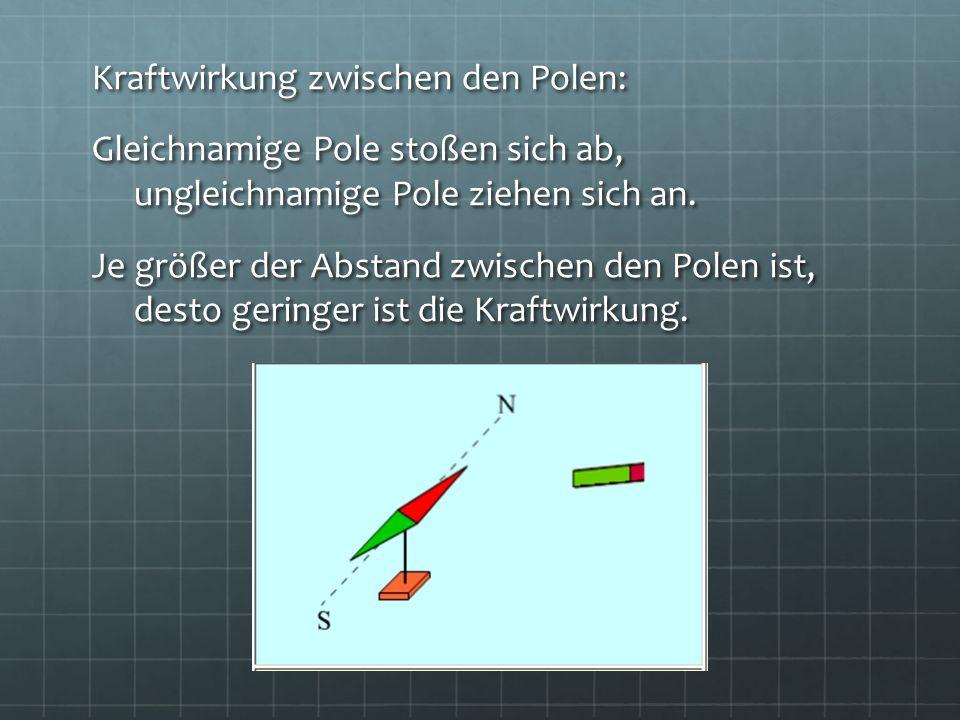 Kraftwirkung zwischen den Polen: Gleichnamige Pole stoßen sich ab, ungleichnamige Pole ziehen sich an. Je größer der Abstand zwischen den Polen ist, d