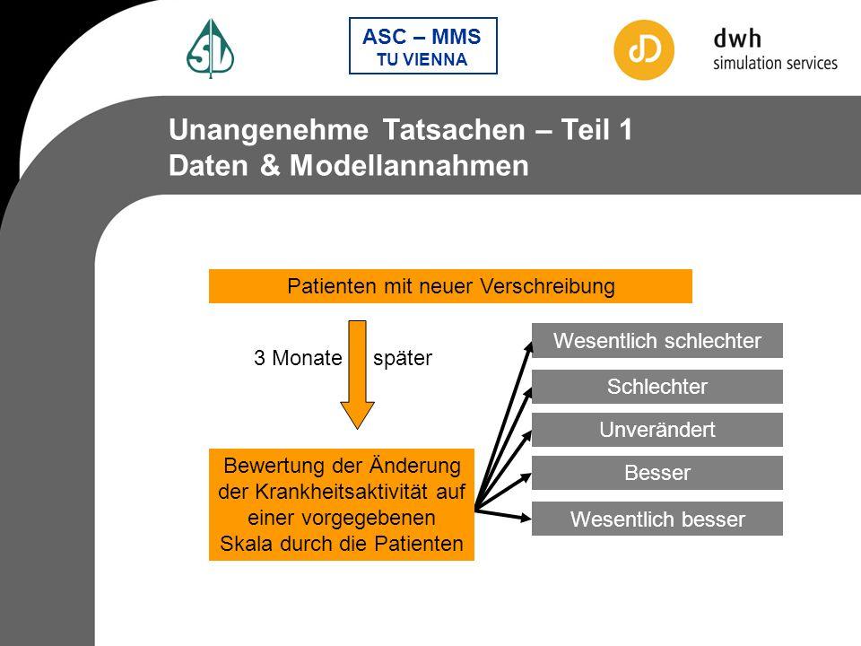 ASC – MMS TU VIENNA Modellierungsprozess