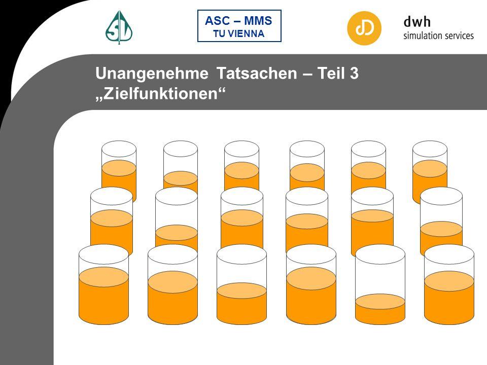 ASC – MMS TU VIENNA Agenten haben einen räumlichen Aufenthaltsort.