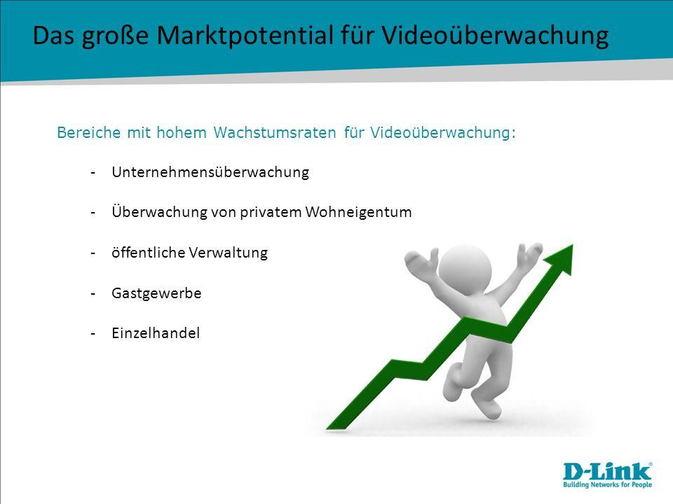 Das große Marktpotential für Videoüberwachung Bereiche mit hohem Wachstumsraten für Videoüberwachung: -Unternehmensüberwachung -Überwachung von privat