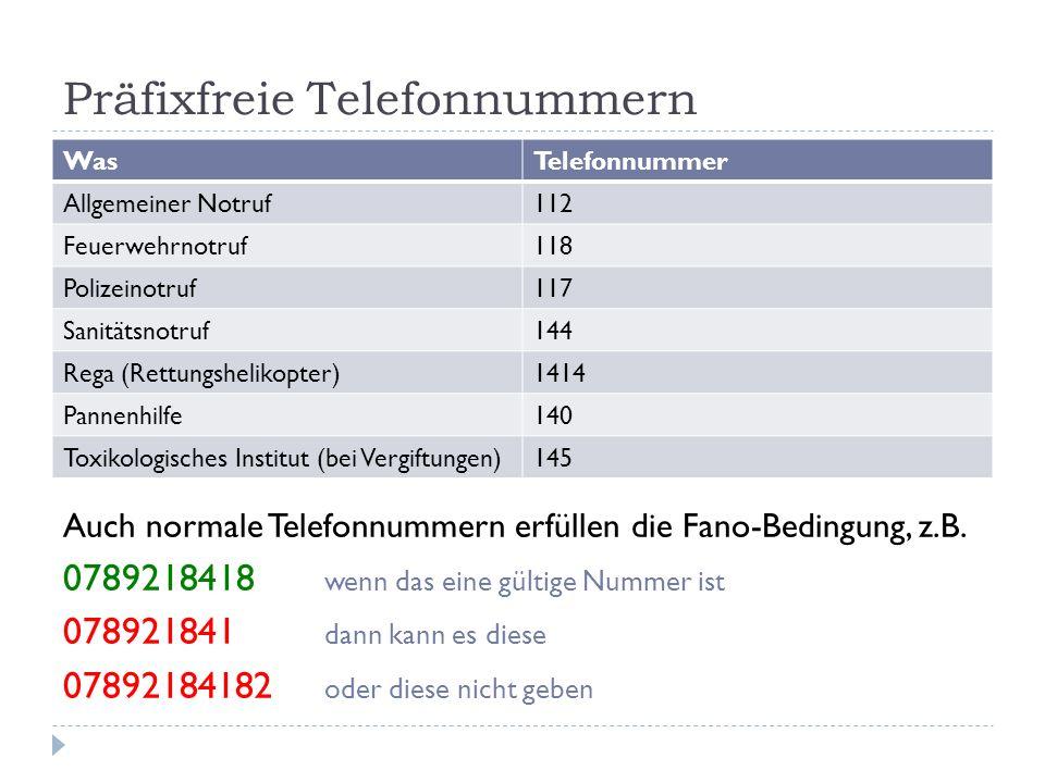 Präfixfreie Telefonnummern WasTelefonnummer Allgemeiner Notruf112 Feuerwehrnotruf118 Polizeinotruf117 Sanitätsnotruf144 Rega (Rettungshelikopter)1414 Pannenhilfe140 Toxikologisches Institut (bei Vergiftungen)145 Auch normale Telefonnummern erfüllen die Fano-Bedingung, z.B.