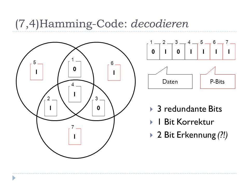 (7,4)Hamming-Code: decodieren 3 redundante Bits 1 Bit Korrektur 2 Bit Erkennung (?!) 0 1 1 2 0 3 1 4 1 5 1 6 1 7 0 1 1 2 0 3 1 4 1 5 1 6 1 7 DatenP-Bits