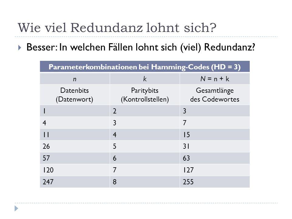 Wie viel Redundanz lohnt sich? Besser: In welchen Fällen lohnt sich (viel) Redundanz? Parameterkombinationen bei Hamming-Codes (HD = 3) nkN = n + k Da