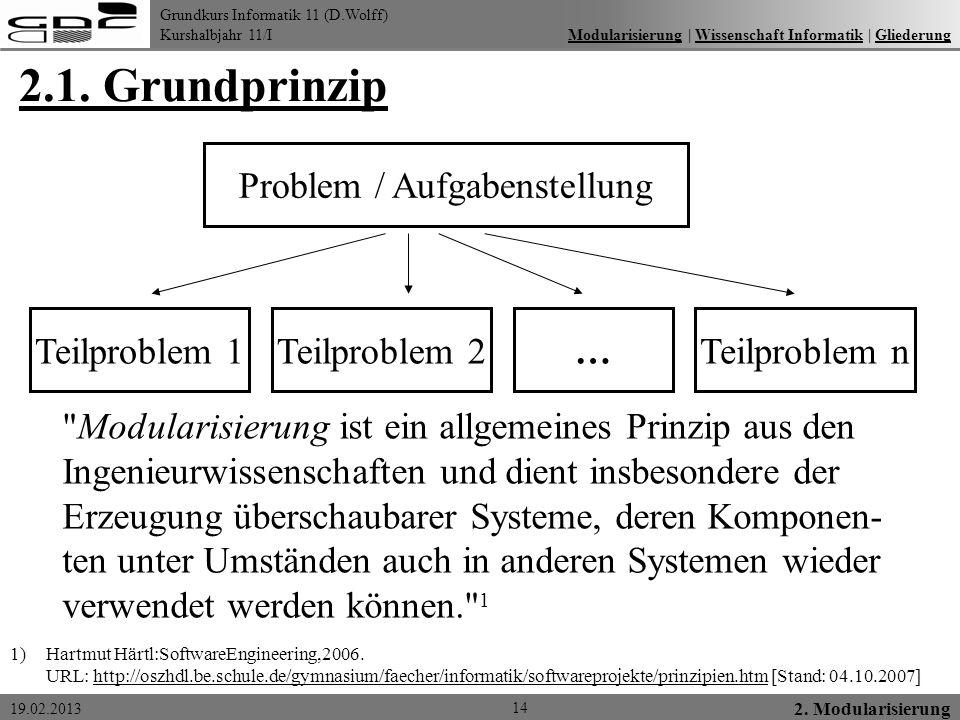 Grundkurs Informatik 11 (D.Wolff) Kurshalbjahr 11/I 19.02.2013 2.1. Grundprinzip 14 2. Modularisierung Modularisierung   Wissenschaft Informatik   Gli