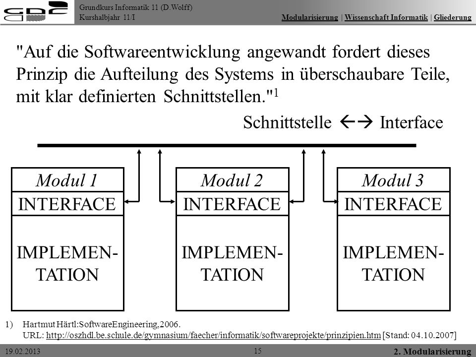 Grundkurs Informatik 11 (D.Wolff) Kurshalbjahr 11/I 19.02.2013 15 2. Modularisierung Modularisierung   Wissenschaft Informatik   GliederungModularisie
