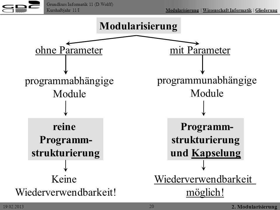 Grundkurs Informatik 11 (D.Wolff) Kurshalbjahr 11/I 19.02.2013 20 2. Modularisierung Modularisierung   Wissenschaft Informatik   GliederungModularisie