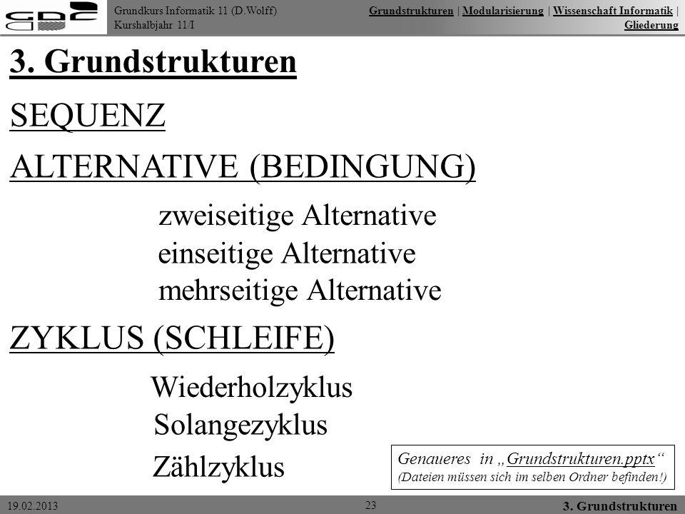 Grundkurs Informatik 11 (D.Wolff) Kurshalbjahr 11/I 19.02.2013 3. Grundstrukturen 23 3. Grundstrukturen GrundstrukturenGrundstrukturen   Modularisieru