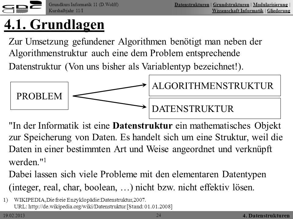 Grundkurs Informatik 11 (D.Wolff) Kurshalbjahr 11/I 19.02.2013 4.1. Grundlagen 24 4. Datenstrukturen DatenstrukturenDatenstrukturen   Grundstrukturen