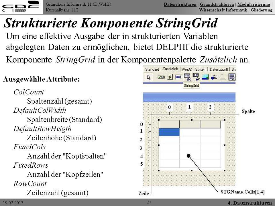 Grundkurs Informatik 11 (D.Wolff) Kurshalbjahr 11/I 19.02.2013 Strukturierte Komponente StringGrid 27 4. Datenstrukturen DatenstrukturenDatenstrukture