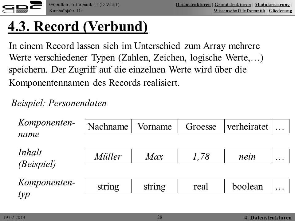 Grundkurs Informatik 11 (D.Wolff) Kurshalbjahr 11/I 19.02.2013 4.3. Record (Verbund) 28 4. Datenstrukturen DatenstrukturenDatenstrukturen   Grundstruk