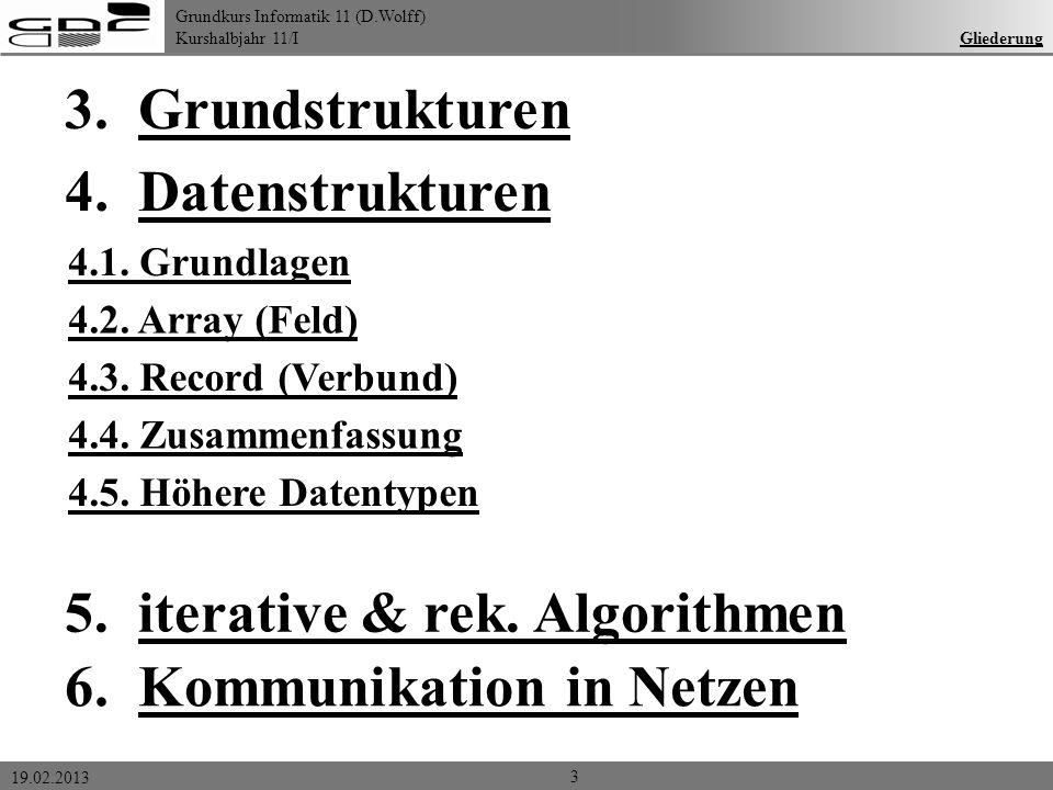Grundkurs Informatik 11 (D.Wolff) Kurshalbjahr 11/I 19.02.2013 Gliederung 3. Grundstrukturen 6. Kommunikation in NetzenKommunikation in Netzen 4. Date