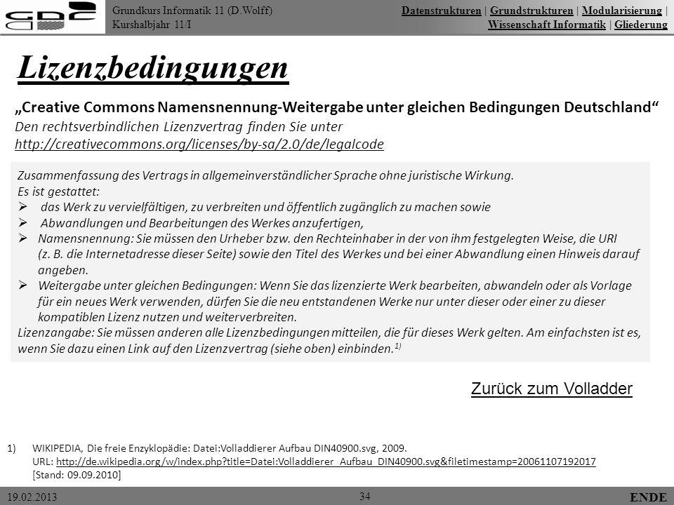 Grundkurs Informatik 11 (D.Wolff) Kurshalbjahr 11/I 19.02.2013 ENDE DatenstrukturenDatenstrukturen   Grundstrukturen   Modularisierung   Wissenschaft