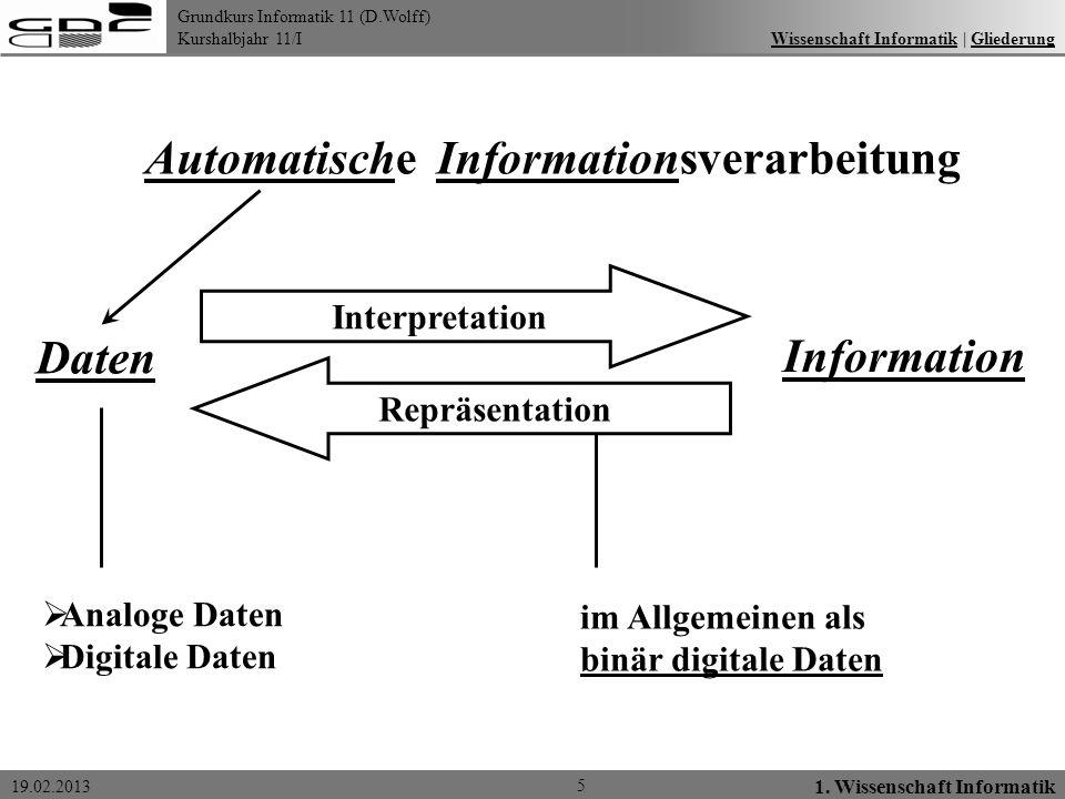 Grundkurs Informatik 11 (D.Wolff) Kurshalbjahr 11/I 19.02.2013 Positionssysteme Wissenschaft Informatik | GliederungWissenschaft InformatikGliederung Allgemeine Darstellungz n *b n +…+z 2 *b 2 +z 1 *b 1 +z 0 *b 0 Dezimalsystem:Basis b = 10 10 Ziffern(0, 1, 2, …, 9) Dualsystem:Basis b = 2 2 Ziffern(0, 1) Hexadezimalsystem:Basis b = 16 16 Ziffern(0, 1, 2, …, 9, A, B, C, D, E, F) Beispiel: 42 dez = 101010 dual = 2A hex 4*10 1 +2*10 0 1*2 5 +0*2 4 +1*2 3 +0*2 2 +1*2 1 +0*2 0 2*16 1 +10*16 0 1.