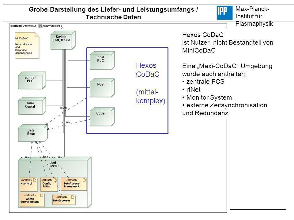 Max-Planck- Institut für Plasmaphysik Grobe Darstellung des Liefer- und Leistungsumfangs / Technische Daten Zeitzentrale –W7X TTE netzwerk –NTP (Ethernet) Netzwerk switch mit IP Multicast Zentrale SPS (ist bereits in Jülich) SPS, FCS und CoDa Umgebung (möglichst durch Virtualisierung vorhandener Server) –WinCC (bereits in Jülich) –tftp server, PXE server oder standalone –telnet client for debugging, ftp client to update software when standalone –Codacdeploy server –Xnote server instance (Fehlersuche) –Datenbank Konfigurations-Datenbank (enthält Segmentbeschreibungen für Hexos) Archiv-Datenbank (leer) Anwendungen –configuration editor (Erstellung der Konf.-Datenbank) –Xcontrol (Bedienen) –Xedit (Segmente bearbeiten) –Xnote (Fehlersuche) –DataBrowser (archivierte Daten darstellen) –Data Access framework (webservice for matlab interface) (Programmierschnittstelle für Auswertungen)