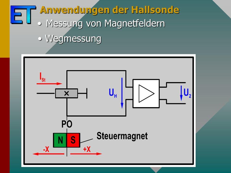 Anwendungen der Hallsonde Messung von MagnetfeldernMessung von Magnetfeldern Wegmessung Wegmessung