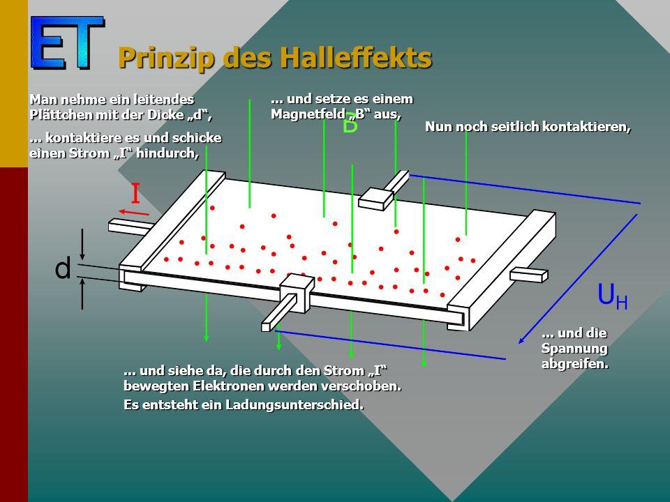 Aufgabe Auf einem Kunststoffträger ist eine Schicht aus Indium-Arsenid(InAs, R H = -1,0 10 -4 m³/As) aufgedampft mit einer Dicke von 3 m.