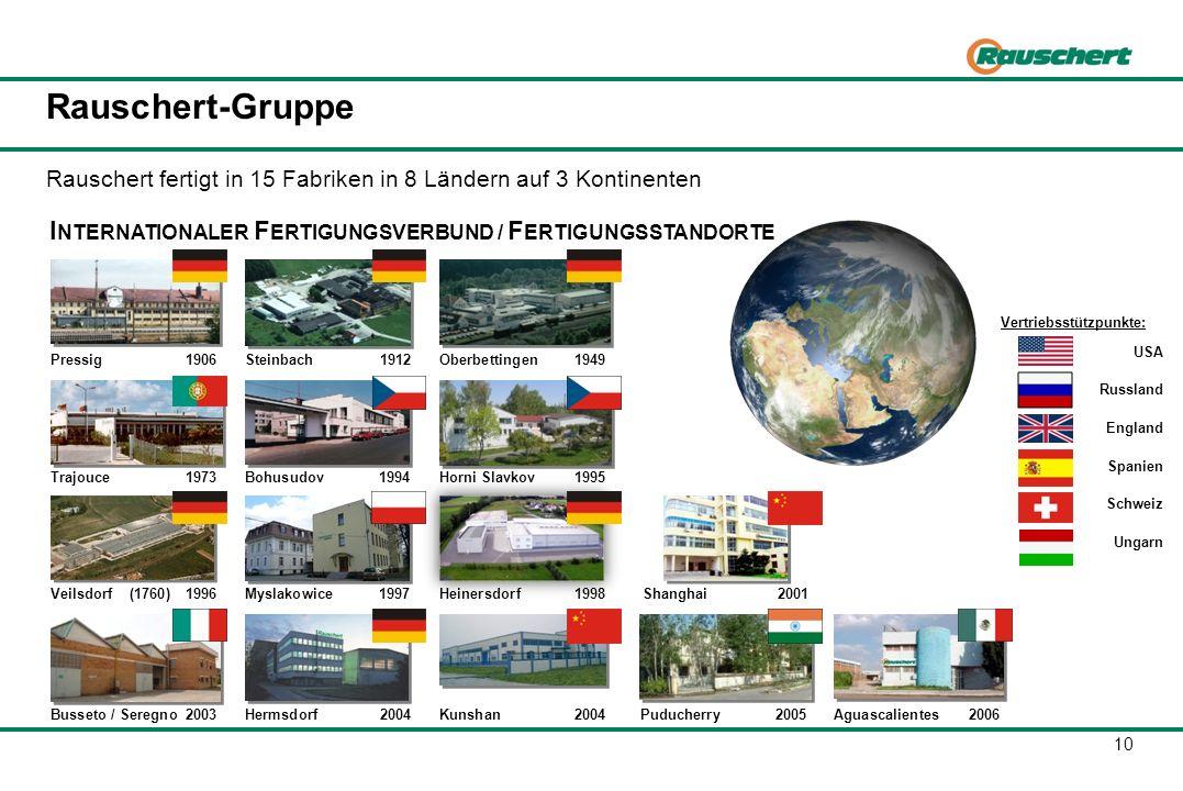 10 Rauschert-Gruppe I NTERNATIONALER F ERTIGUNGSVERBUND / F ERTIGUNGSSTANDORTE Rauschert fertigt in 15 Fabriken in 8 Ländern auf 3 Kontinenten Pressig