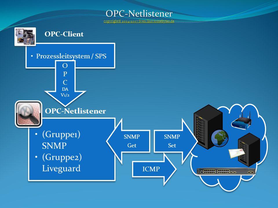 OPC-Client Prozessleitsystem / SPS OPC-Netlistener (Gruppe1) SNMP (Gruppe2) Liveguard SNMP Get SNMP Set ICMP O P C DA V1/2 O P C DA V1/2 OPC-Netlisten