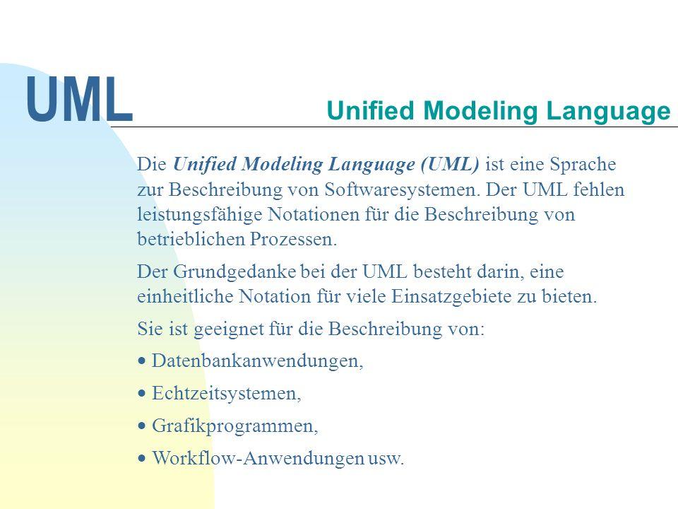 UML Die Unified Modeling Language (UML) ist eine Sprache zur Beschreibung von Softwaresystemen.